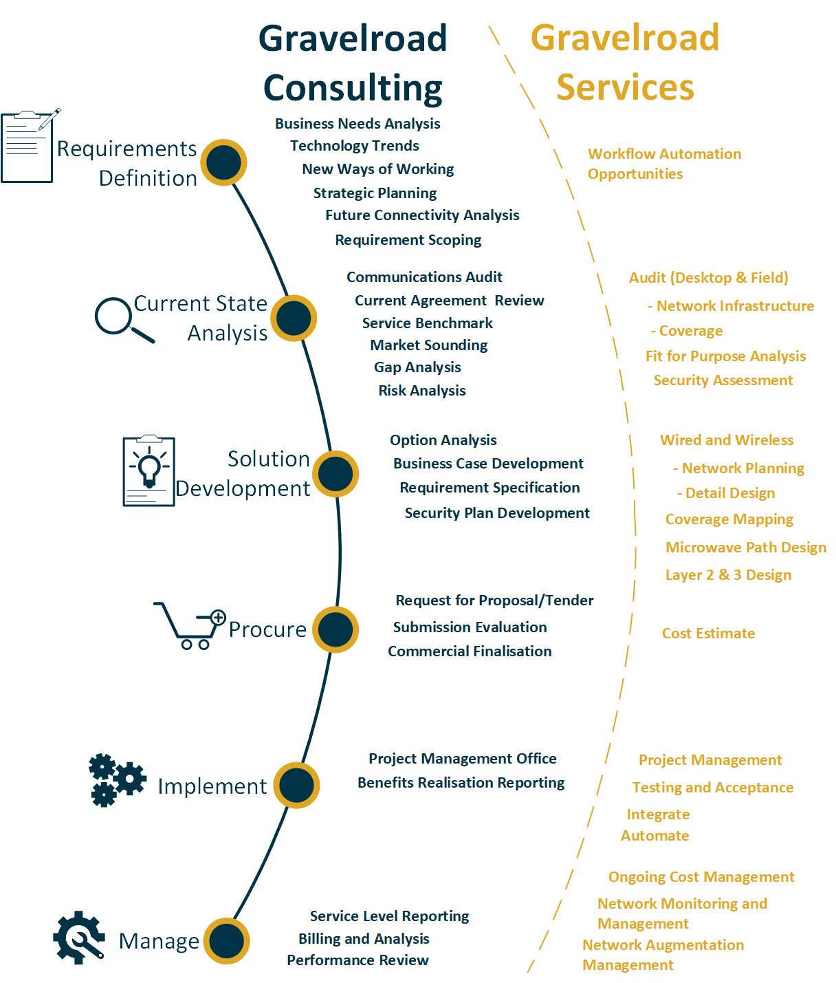 consulting-services4